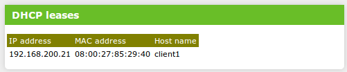 Widget with connected clients