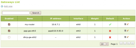 Gateways list with DHCP and PPoE